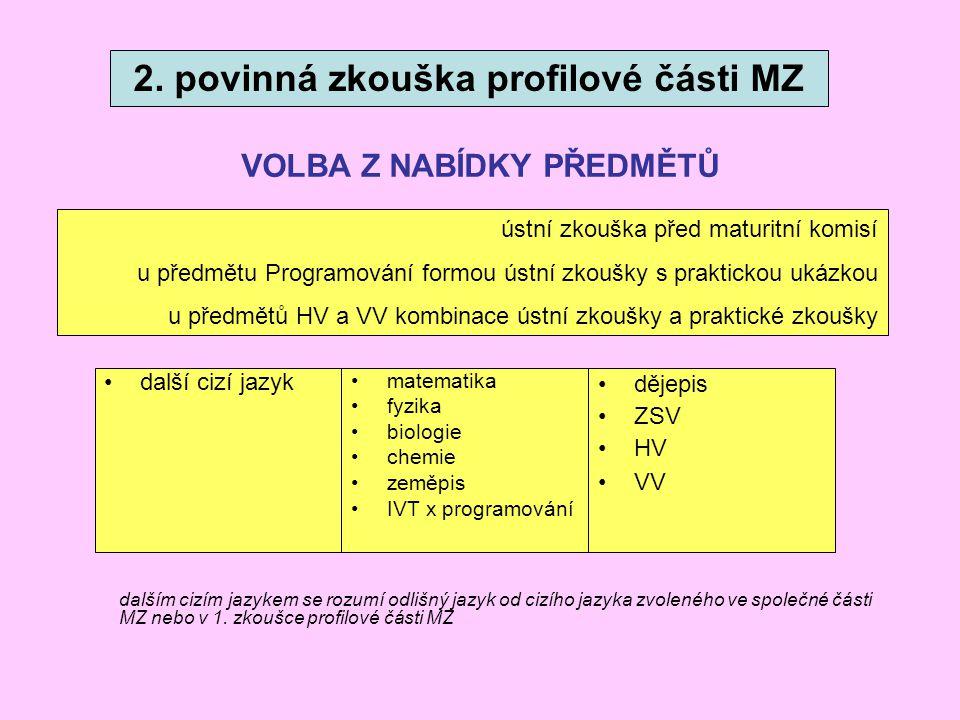 2. povinná zkouška profilové části MZ VOLBA Z NABÍDKY PŘEDMĚTŮ NABÍDKA: •matematika •fyzika •biologie •chemie •zeměpis •IVT x programování •dějepis •Z