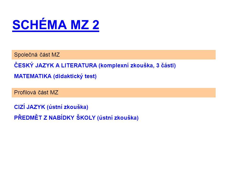 SCHÉMA MZ 2 ČESKÝ JAZYK A LITERATURA (komplexní zkouška, 3 části) MATEMATIKA (didaktický test) Profilová část MZ CIZÍ JAZYK (ústní zkouška) PŘEDMĚT Z