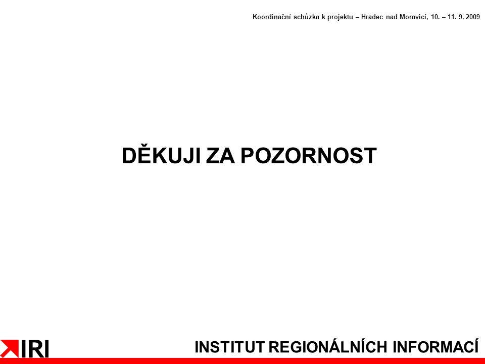 INSTITUT REGIONÁLNÍCH INFORMACÍ DĚKUJI ZA POZORNOST Koordinační schůzka k projektu – Hradec nad Moravicí, 10.