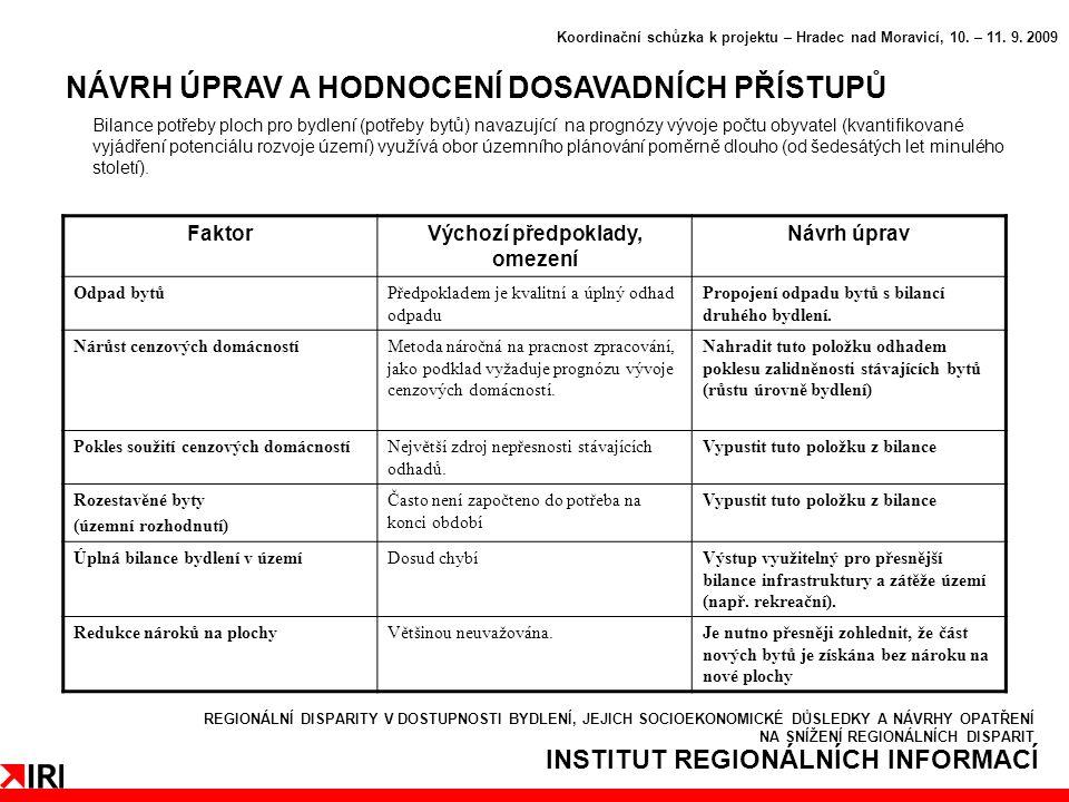 INSTITUT REGIONÁLNÍCH INFORMACÍ NÁVRH ÚPRAV A HODNOCENÍ DOSAVADNÍCH PŘÍSTUPŮ Koordinační schůzka k projektu – Hradec nad Moravicí, 10.
