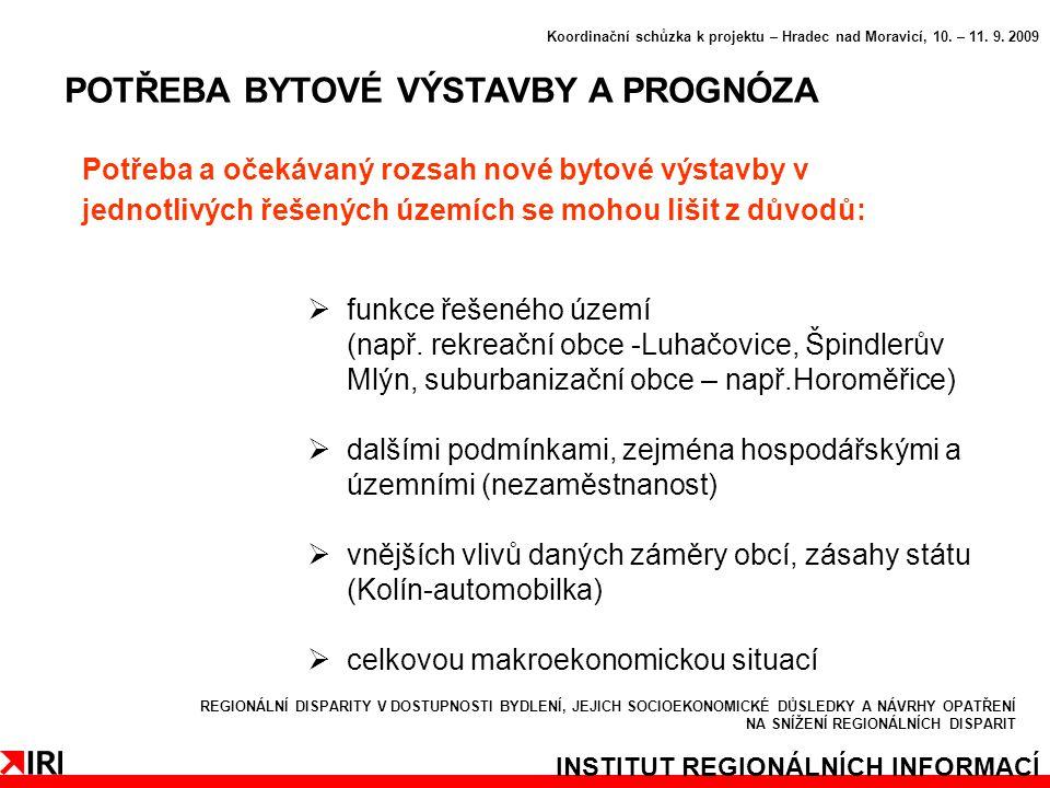 INSTITUT REGIONÁLNÍCH INFORMACÍ POTŘEBA BYTOVÉ VÝSTAVBY A PROGNÓZA Koordinační schůzka k projektu – Hradec nad Moravicí, 10.