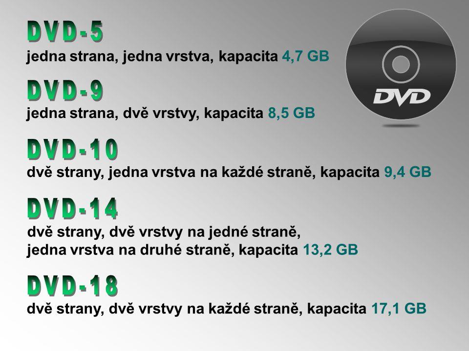 optická media 3.