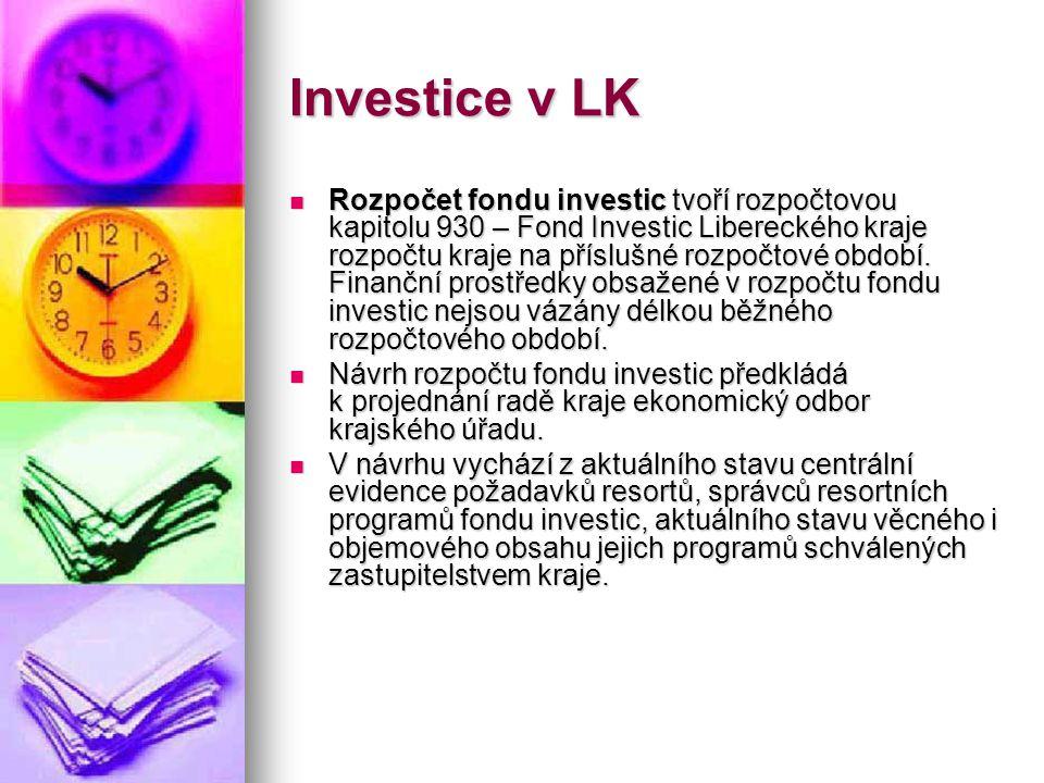 Investice v LK  Rozpočet fondu investic tvoří rozpočtovou kapitolu 930 – Fond Investic Libereckého kraje rozpočtu kraje na příslušné rozpočtové obdob
