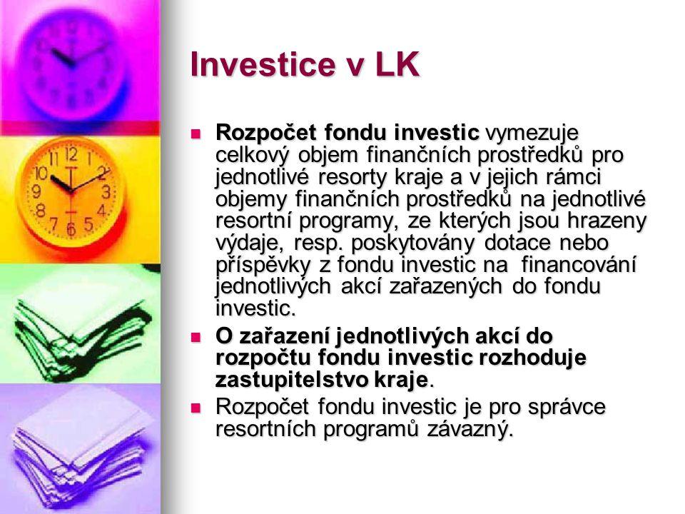 Investice v LK  Rozpočet fondu investic vymezuje celkový objem finančních prostředků pro jednotlivé resorty kraje a v jejich rámci objemy finančních