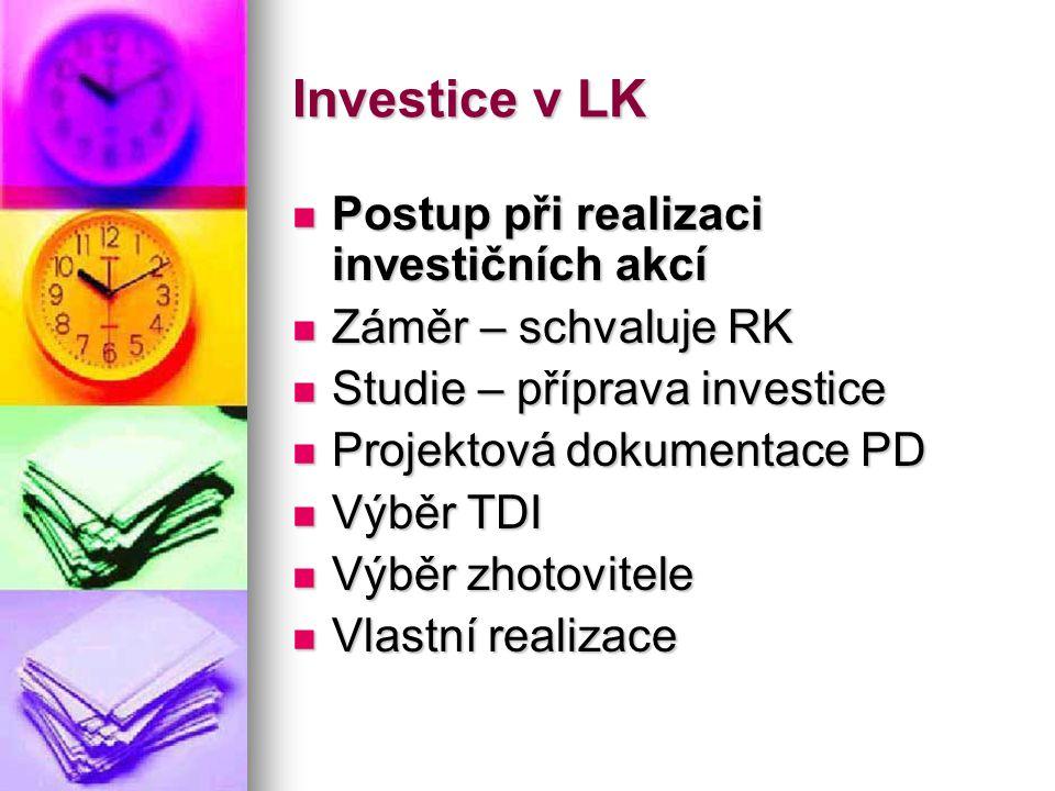 Investice v LK  Postup při realizaci investičních akcí  Záměr – schvaluje RK  Studie – příprava investice  Projektová dokumentace PD  Výběr TDI 