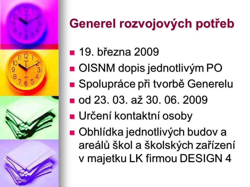 Generel rozvojových potřeb  19. března 2009  OISNM dopis jednotlivým PO  Spolupráce při tvorbě Generelu  od 23. 03. až 30. 06. 2009  Určení konta
