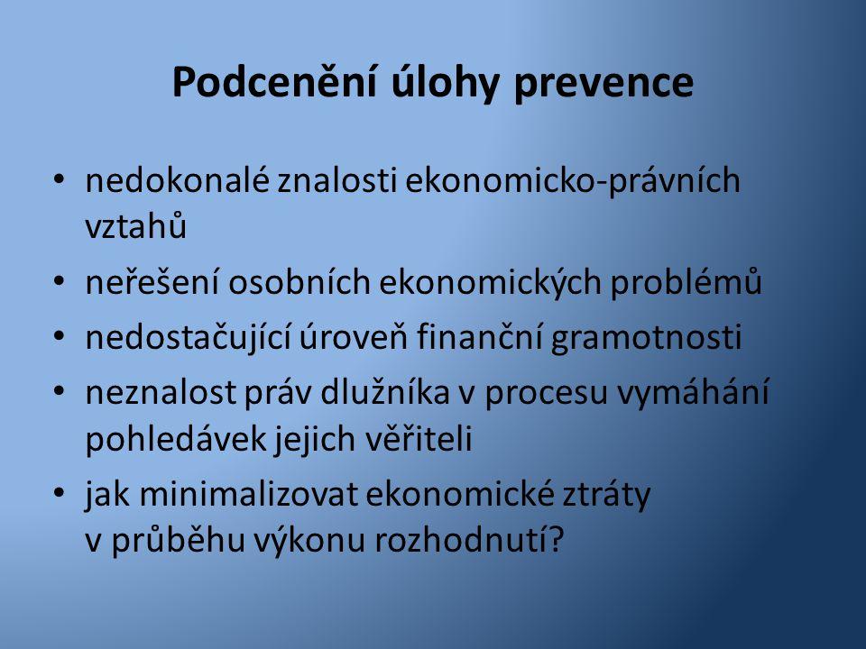 Podcenění úlohy prevence • nedokonalé znalosti ekonomicko-právních vztahů • neřešení osobních ekonomických problémů • nedostačující úroveň finanční gr