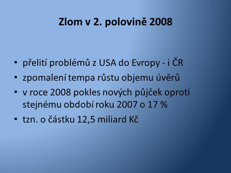 Zlom v 2. polovině 2008 • přelití problémů z USA do Evropy - i ČR • zpomalení tempa růstu objemu úvěrů • v roce 2008 pokles nových půjček oproti stejn