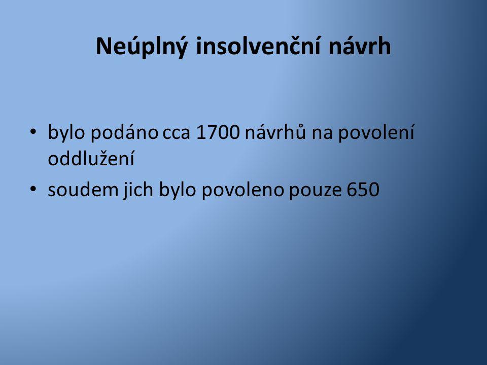 Neúplný insolvenční návrh • bylo podáno cca 1700 návrhů na povolení oddlužení • soudem jich bylo povoleno pouze 650