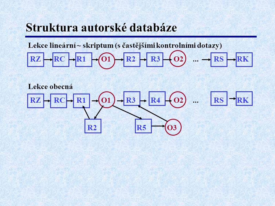 Struktura autorské databáze Lekce lineární ~ skriptum (s častějšími kontrolními dotazy) RZ RC R1 O1 R2 R3 O2... RS RK Lekce obecná RZ RC R1 O1 R3 R4 O