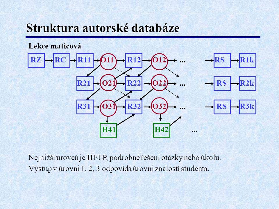 Struktura autorské databáze Lekce maticová RZ RC R11 O11 R12 O12... RS R1k R21 O21 R22 O22... RS R2k R31 O31 R32 O32... RS R3k H41 H42... Nejnižší úro