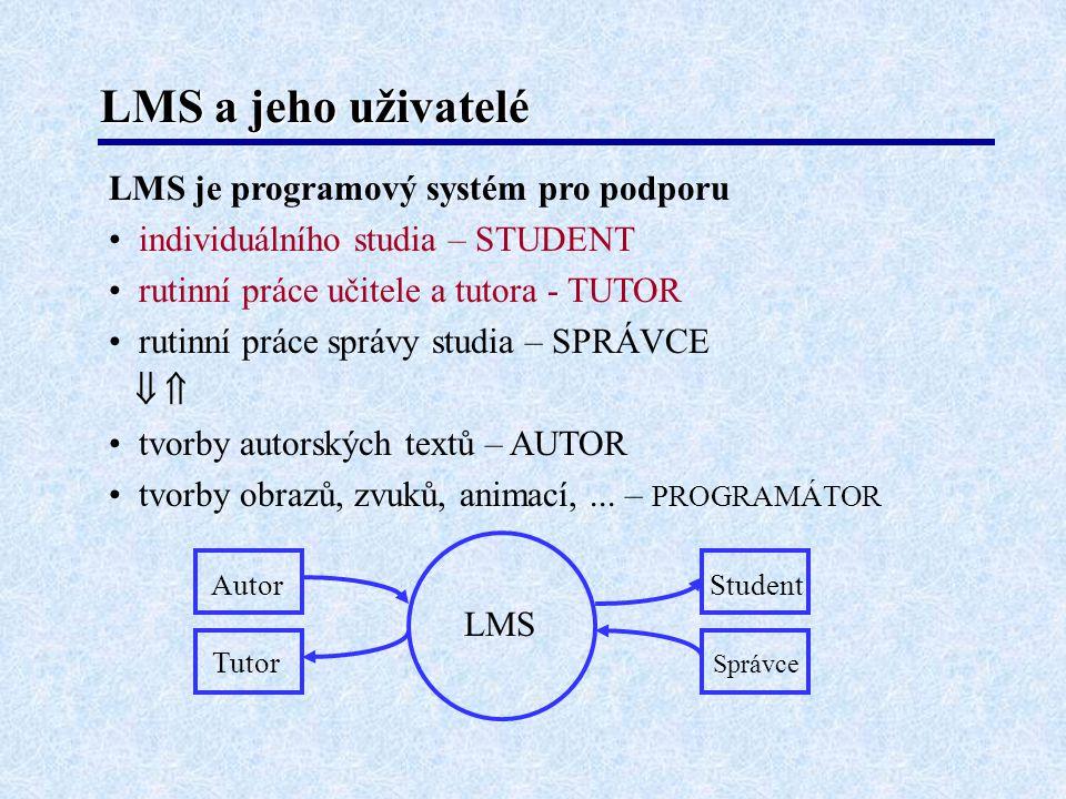 LMS a jeho uživatelé LMS je programový systém pro podporu • individuálního studia – STUDENT • rutinní práce učitele a tutora - TUTOR • rutinní práce správy studia – SPRÁVCE   • tvorby autorských textů – AUTOR • tvorby obrazů, zvuků, animací,...