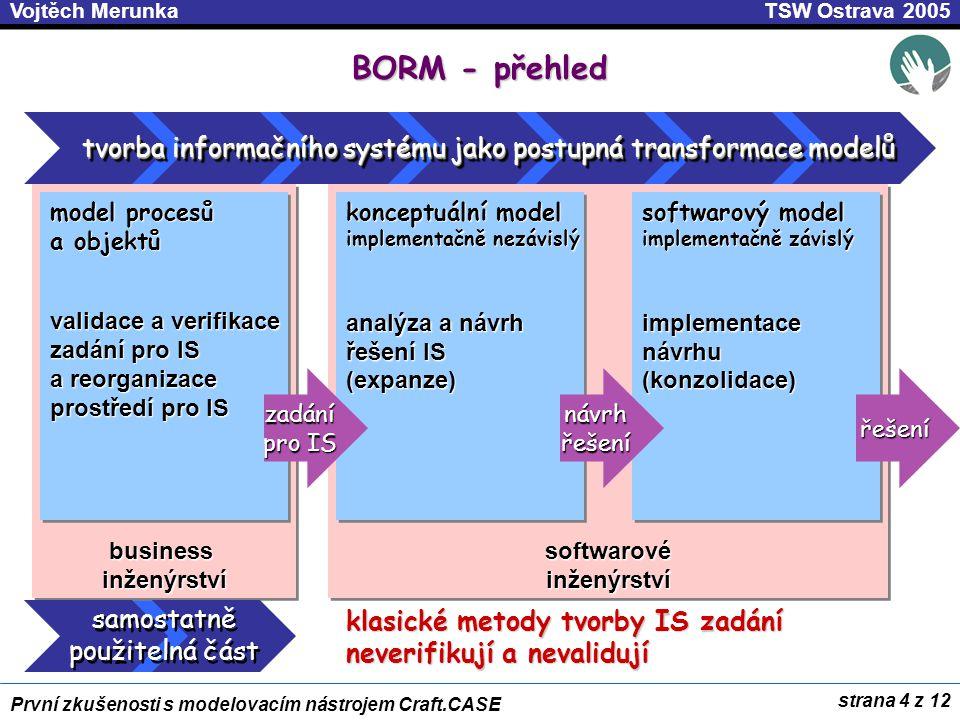 strana 4 z 12 První zkušenosti s modelovacím nástrojem Craft.CASE TSW Ostrava 2005Vojtěch Merunka softwarové inženýrství business inženýrství konceptuální model implementačně nezávislý analýza a návrh řešení IS (expanze) konceptuální model implementačně nezávislý analýza a návrh řešení IS (expanze) softwarový model implementačně závislý implementace návrhu (konzolidace) softwarový model implementačně závislý implementace návrhu (konzolidace) model procesů a objektů model procesů a objektů validace a verifikace zadání pro IS a reorganizace prostředí pro IS model procesů a objektů model procesů a objektů validace a verifikace zadání pro IS a reorganizace prostředí pro IS BORM - přehled zadání pro IS návrh řešení řešení řešení klasické metody tvorby IS zadání neverifikují a nevalidují tvorba informačního systému jako postupná transformace modelů samostatně použitelná část