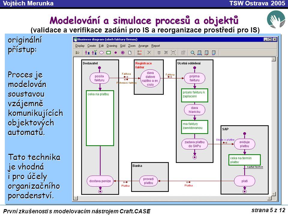 strana 5 z 12 První zkušenosti s modelovacím nástrojem Craft.CASE TSW Ostrava 2005Vojtěch Merunka Modelování a simulace procesů a objektů (validace a verifikace zadání pro IS a reorganizace prostředí pro IS) originální přístup: Proces je modelován soustavou vzájemně komunikujících objektových automatů.