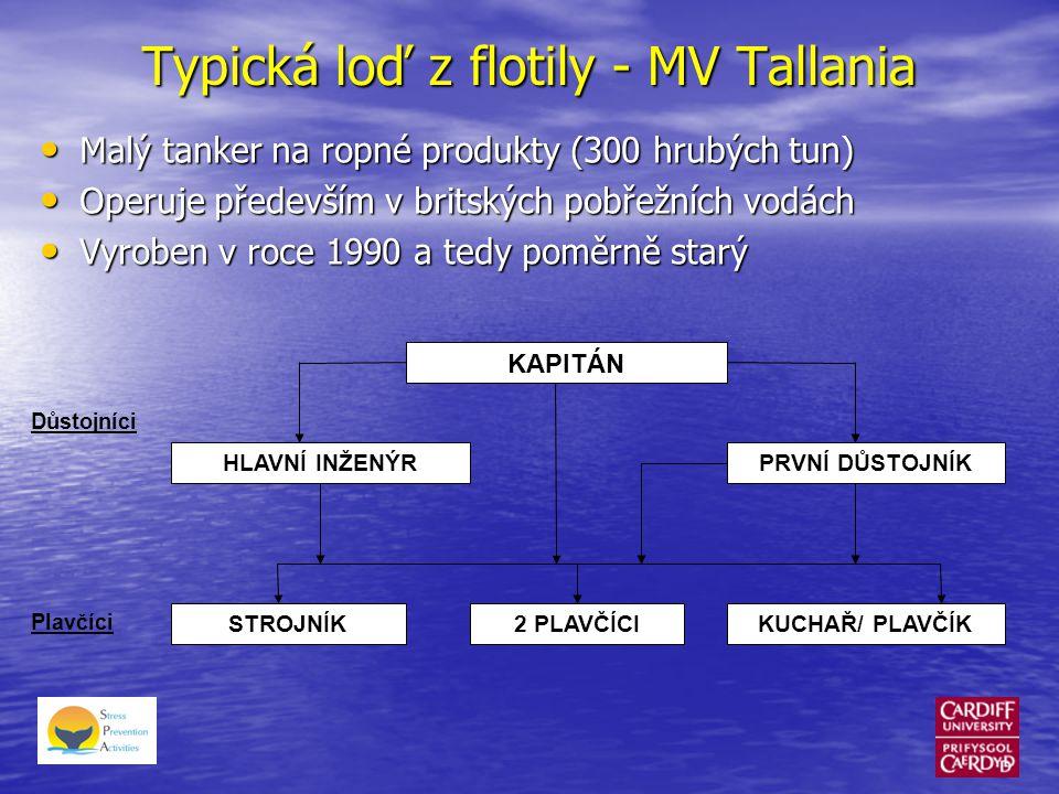 Typická loď z flotily - MV Tallania • Malý tanker na ropné produkty (300 hrubých tun) • Operuje především v britských pobřežních vodách • Vyroben v roce 1990 a tedy poměrně starý KAPITÁN STROJNÍK PRVNÍ DŮSTOJNÍKHLAVNÍ INŽENÝR 2 PLAVČÍCIKUCHAŘ/ PLAVČÍK Plavčíci Důstojníci