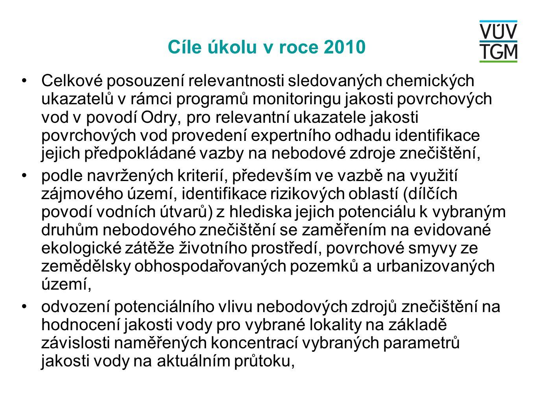 •Celkové posouzení relevantnosti sledovaných chemických ukazatelů v rámci programů monitoringu jakosti povrchových vod v povodí Odry, pro relevantní u