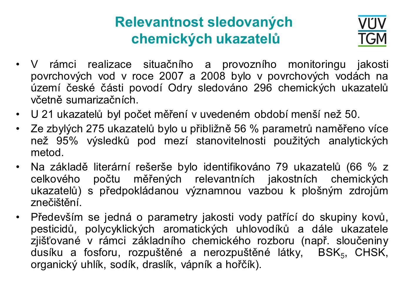 Relevantnost sledovaných chemických ukazatelů •V rámci realizace situačního a provozního monitoringu jakosti povrchových vod v roce 2007 a 2008 bylo v