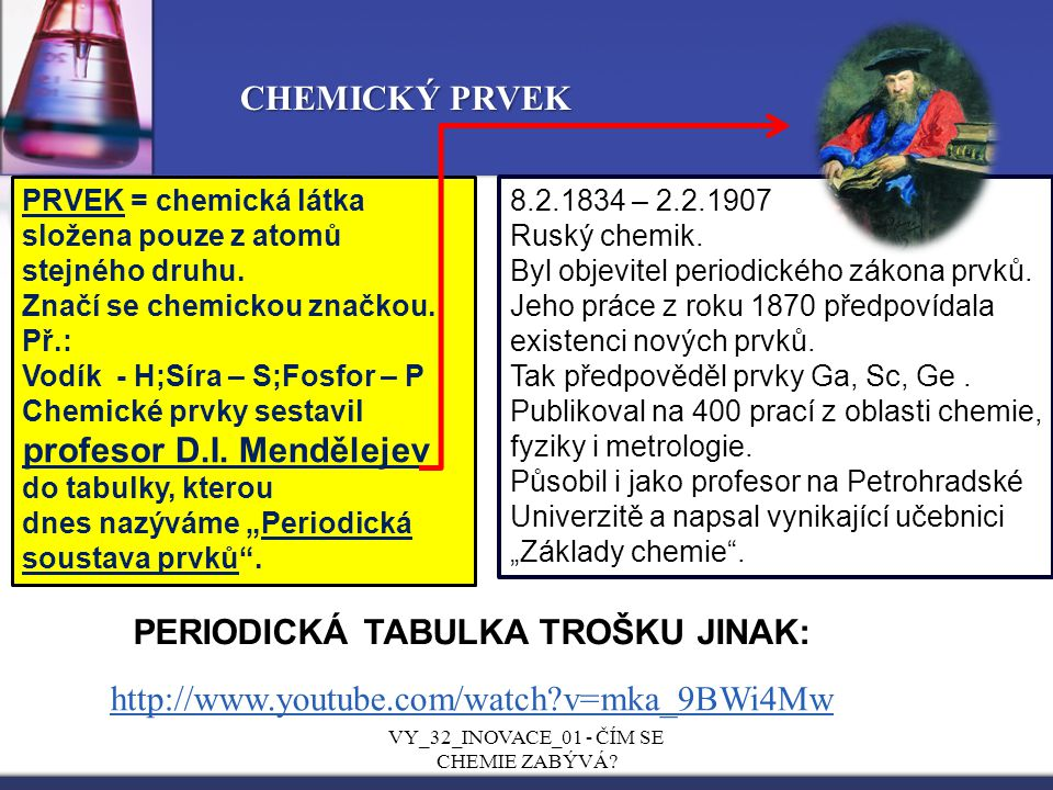 8.2.1834 – 2.2.1907 Ruský chemik. Byl objevitel periodického zákona prvků. Jeho práce z roku 1870 předpovídala existenci nových prvků. Tak předpověděl