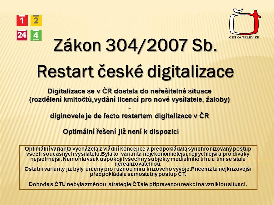 Zákon 304/2007 Sb. Restart české digitalizace Digitalizace se v ČR dostala do neřešitelné situace (rozdělení kmitočtů,vydání licencí pro nové vysílate