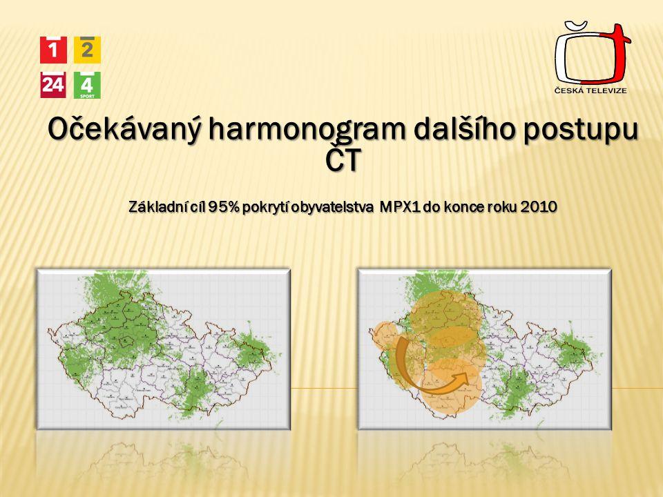 Očekávaný harmonogram dalšího postupu ČT Základní cíl 95% pokrytí obyvatelstva MPX1 do konce roku 2010