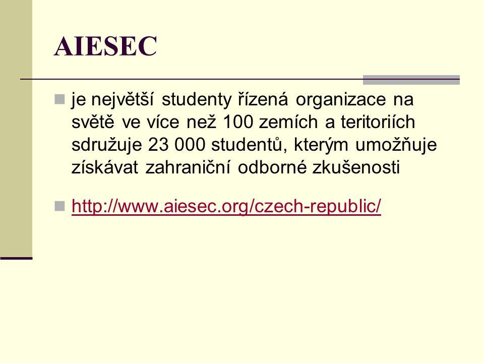 AIESEC  je největší studenty řízená organizace na světě ve více než 100 zemích a teritoriích sdružuje 23 000 studentů, kterým umožňuje získávat zahraniční odborné zkušenosti  http://www.aiesec.org/czech-republic/ http://www.aiesec.org/czech-republic/