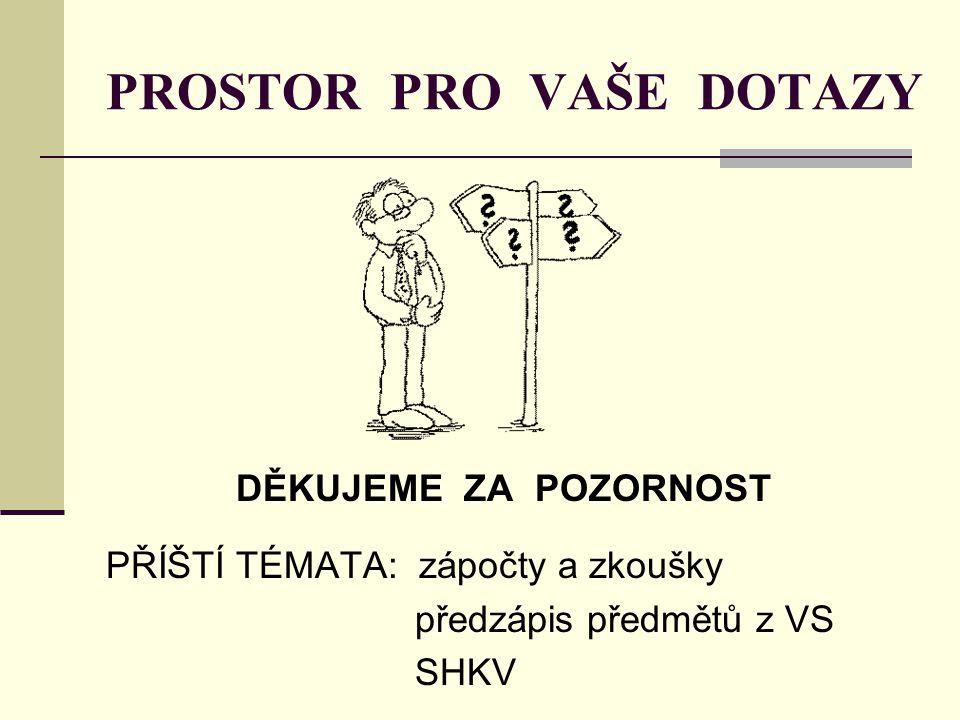 PROSTOR PRO VAŠE DOTAZY DĚKUJEME ZA POZORNOST PŘÍŠTÍ TÉMATA: zápočty a zkoušky předzápis předmětů z VS SHKV