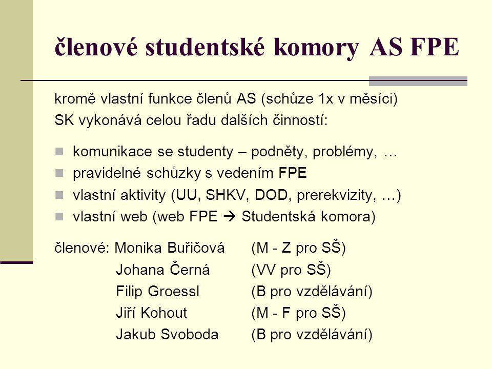 členové studentské komory AS FPE kromě vlastní funkce členů AS (schůze 1x v měsíci) SK vykonává celou řadu dalších činností:  komunikace se studenty – podněty, problémy, …  pravidelné schůzky s vedením FPE  vlastní aktivity (UU, SHKV, DOD, prerekvizity, …)  vlastní web (web FPE  Studentská komora) členové: Monika Buřičová(M - Z pro SŠ) Johana Černá (VV pro SŠ) Filip Groessl (B pro vzdělávání) Jiří Kohout (M - F pro SŠ) Jakub Svoboda (B pro vzdělávání)