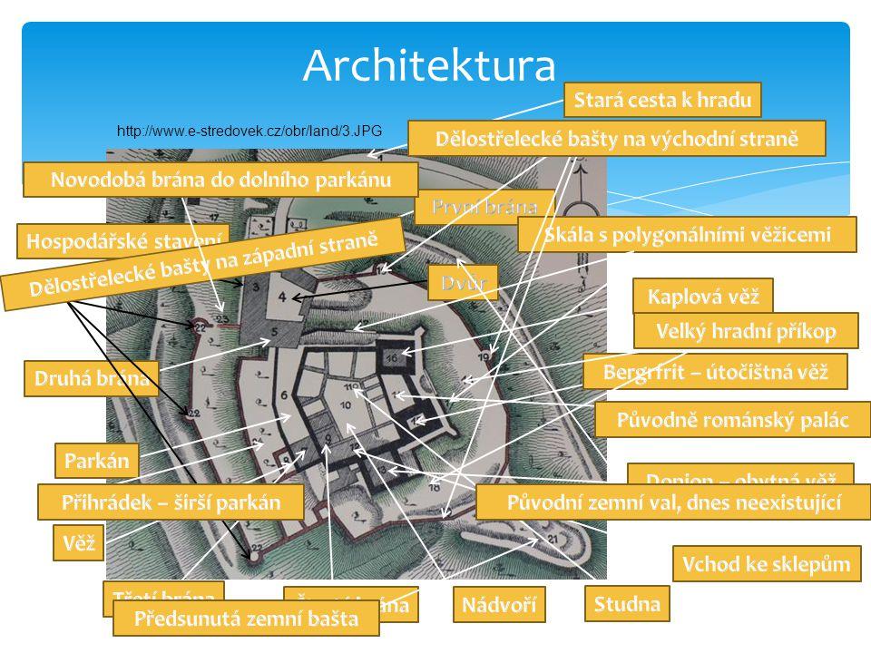Architektura http://www.e-stredovek.cz/obr/land/3.JPG