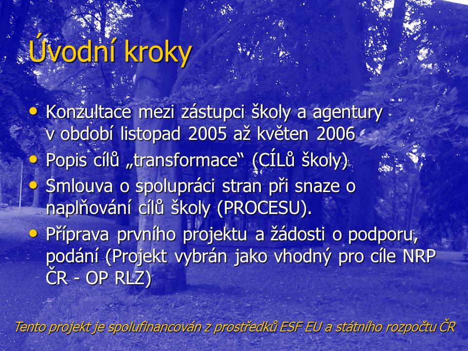 Dlouhodobý cíl ŠKOLY • připravit a uvést do života nový model své existence, umožňující jí být moderní vzdělávací institucí, trvale umožňující jí být moderní vzdělávací institucí, trvale patřící mezi kmenové vzdělávací instituce Olomouckého patřící mezi kmenové vzdělávací instituce Olomouckého kraje kraje • umět flexibilně implementovat do náplně i do organizace výuky nové poznatky vědních disciplín, nové technologie výuky nové poznatky vědních disciplín, nové technologie a know-how, jakož i měnící se požadavky společnosti a know-how, jakož i měnící se požadavky společnosti Tento projekt je spolufinancován z prostředků ESF EU a státního rozpočtu ČR