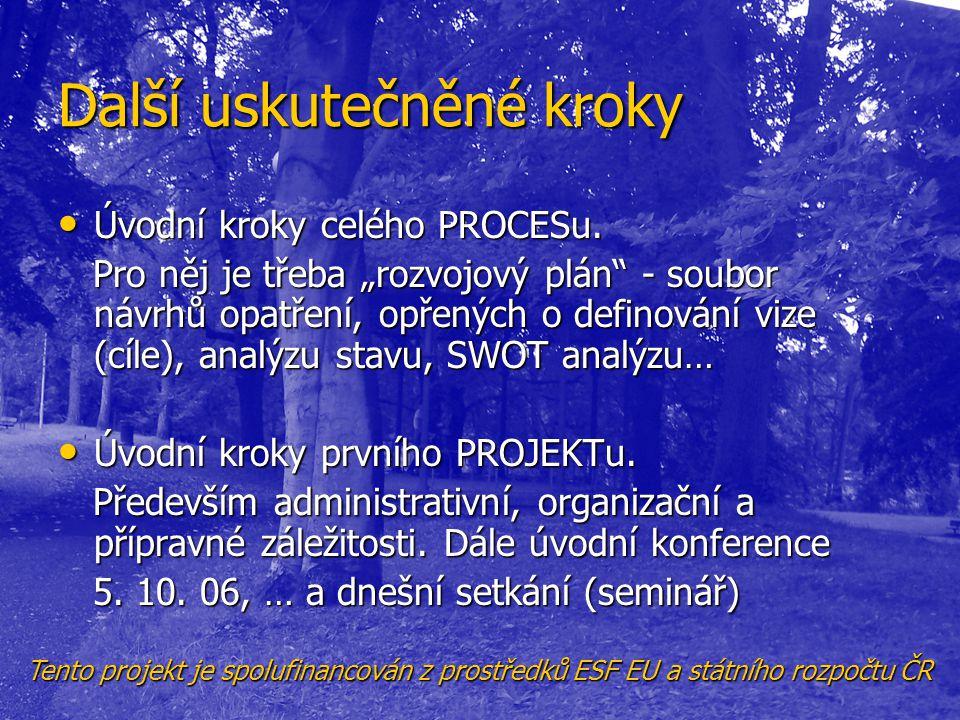 Seminář MT projektu - 061220 Účast Metodický (???) tým: • členové RT projektu • členové IT projektu • Vy (další pedagogové školy, konzultanti) • další zájemci - ochotní Tento projekt je spolufinancován z prostředků ESF EU a státního rozpočtu ČR