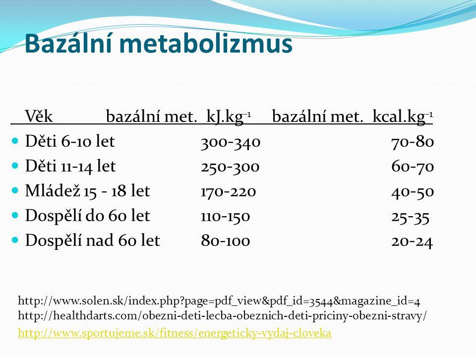 Bazální metabolizmus Věk bazální met.kJ.kg -1 bazální met.
