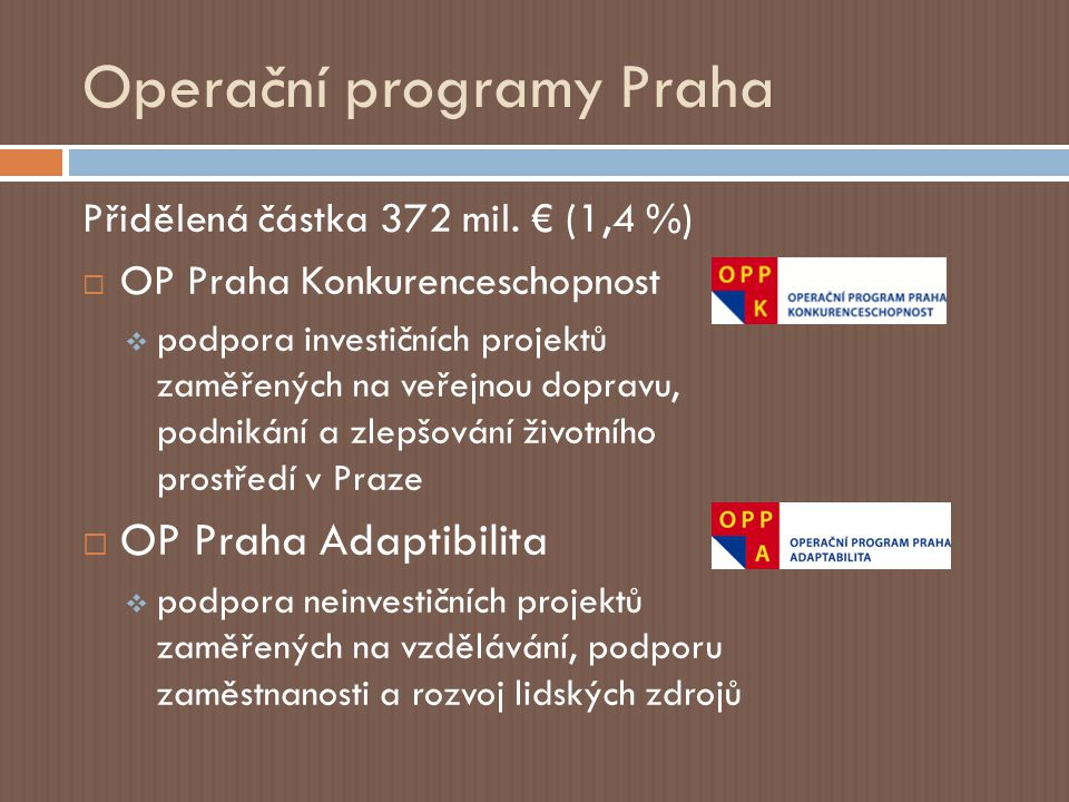 Operační programy Praha Přidělená částka 372 mil.