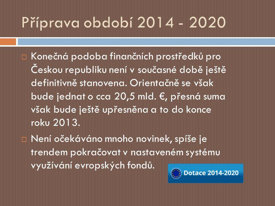 Příprava období 2014 - 2020  Konečná podoba finančních prostředků pro Českou republiku není v současné době ještě definitivně stanovena.