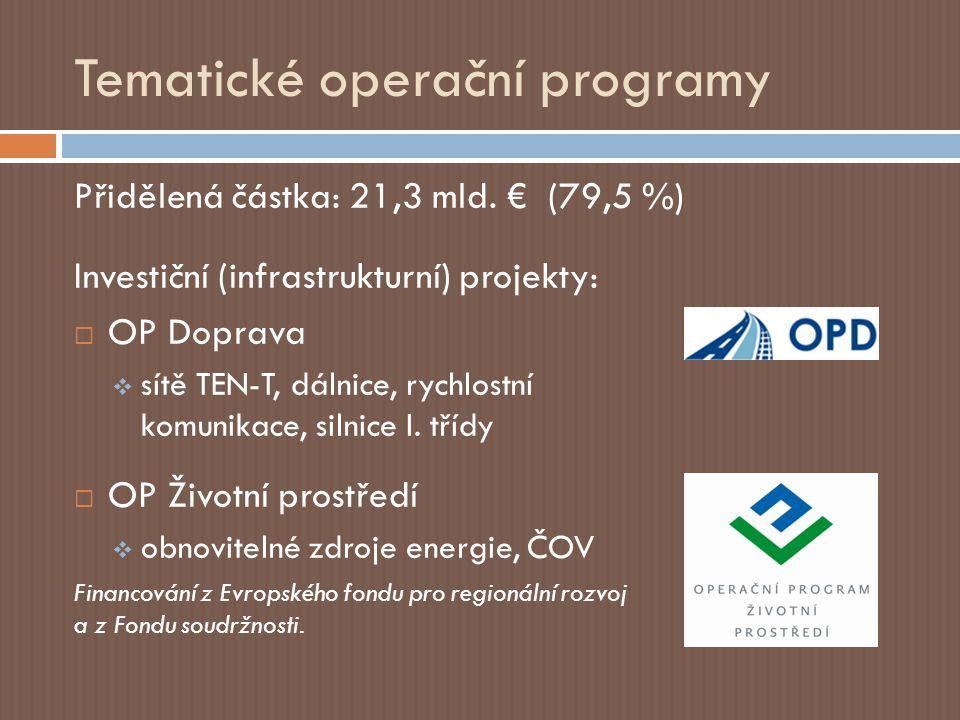Tematické operační programy Investiční (infrastrukturní) projekty:  OP Podnikání a inovace  výstavba zařízení na výrobu a rozvod el.