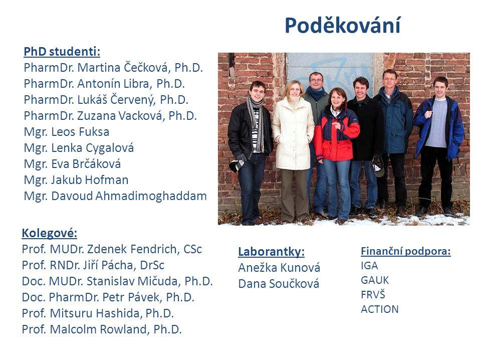 Poděkování PhD studenti: PharmDr. Martina Čečková, Ph.D. PharmDr. Antonín Libra, Ph.D. PharmDr. Lukáš Červený, Ph.D. PharmDr. Zuzana Vacková, Ph.D. Mg