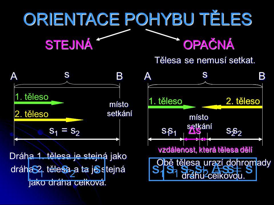 Dráha 1. tělesa je stejná jako dráha 2. tělesa a ta je stejná jako dráha celková. ORIENTACE POHYBU TĚLES STEJNÁOPAČNÁ 1. těleso 2. těleso s s 1 = s 2