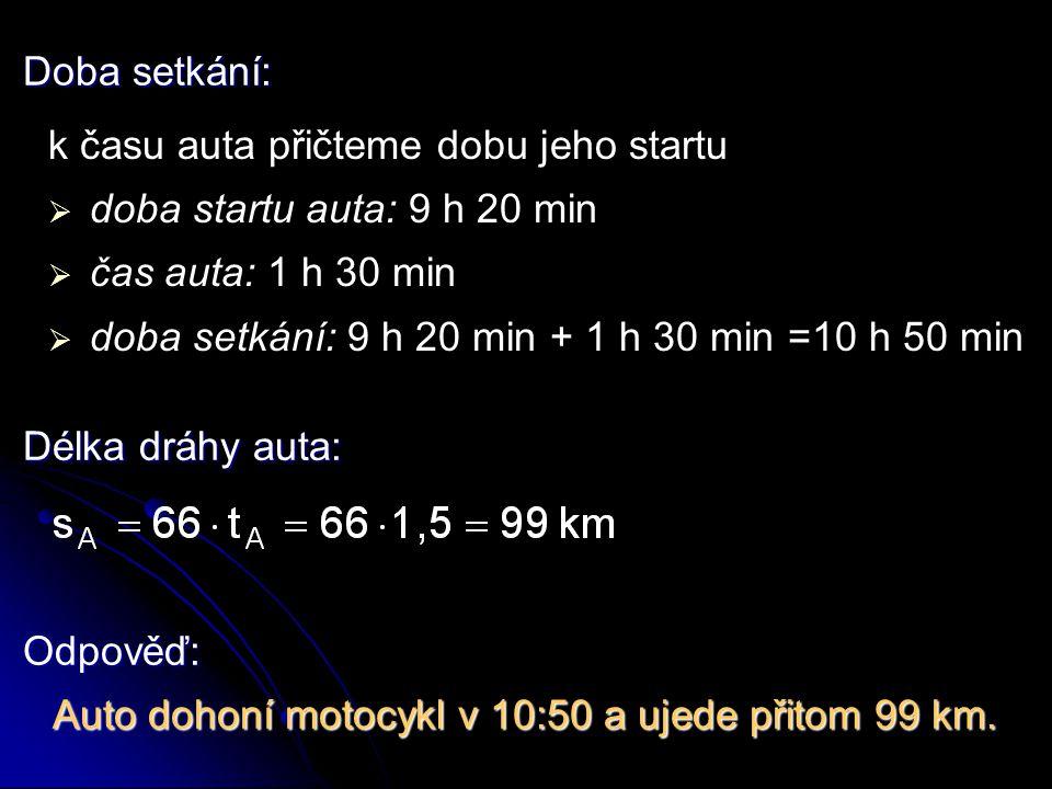 k času auta přičteme dobu jeho startu   doba startu auta: 9 h 20 min   čas auta: 1 h 30 min   doba setkání: 9 h 20 min + 1 h 30 min =10 h 50 min Doba setkání: Délka dráhy auta: Odpověď: Auto dohoní motocykl v 10:50 a ujede přitom 99 km.