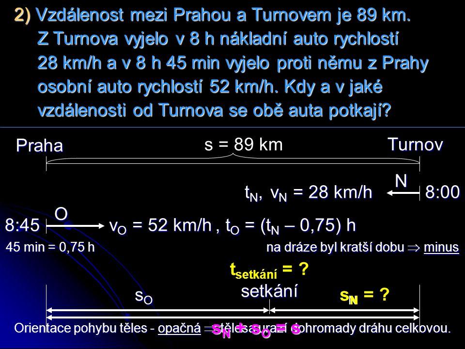 Orientace pohybu těles - opačná  tělesa urazí dohromady dráhu celkovou. Praha 8:45 N 8:00 O v N = 28 km/h v O = 52 km/h Turnovs = 89 km t setkání = ?