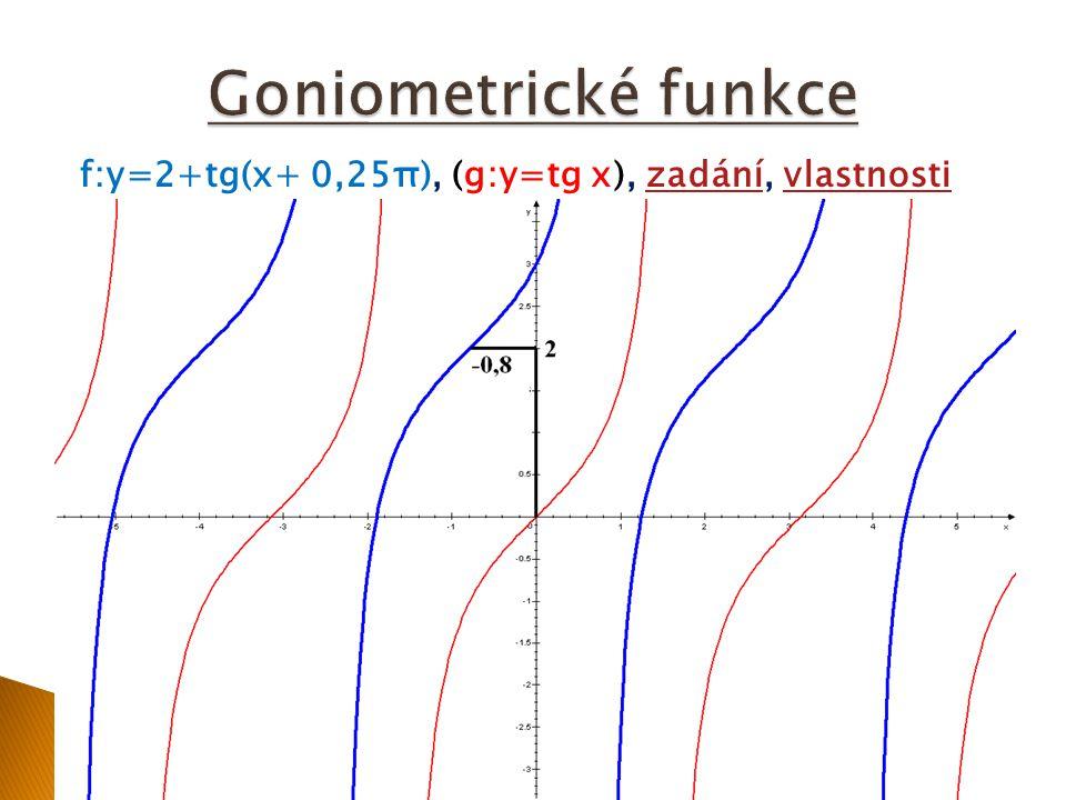 f:y=2+tg(x+ 0,25π), (g:y=tg x), zadání, vlastnostizadánívlastnosti