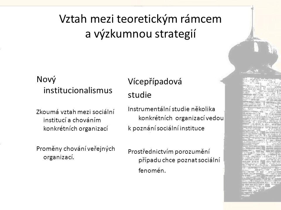 Vztah mezi teoretickým rámcem a výzkumnou strategií Nový institucionalismus Zkoumá vztah mezi sociální institucí a chováním konkrétních organizací Proměny chování veřejných organizací.