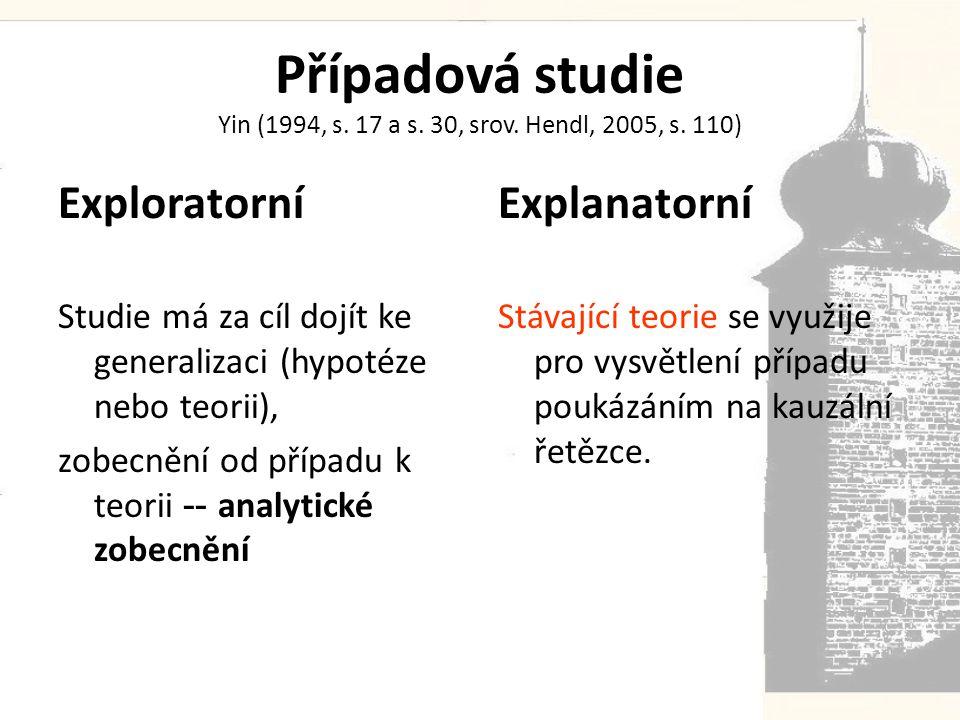 Případová studie Yin (1994, s.17 a s. 30, srov. Hendl, 2005, s.