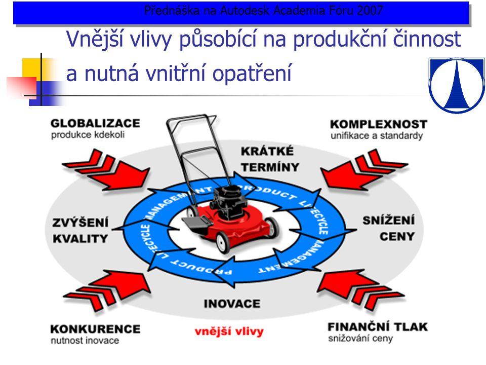 Vnější vlivy působící na produkční činnost a nutná vnitřní opatření Přednáška na Autodesk Academia Fóru 2007