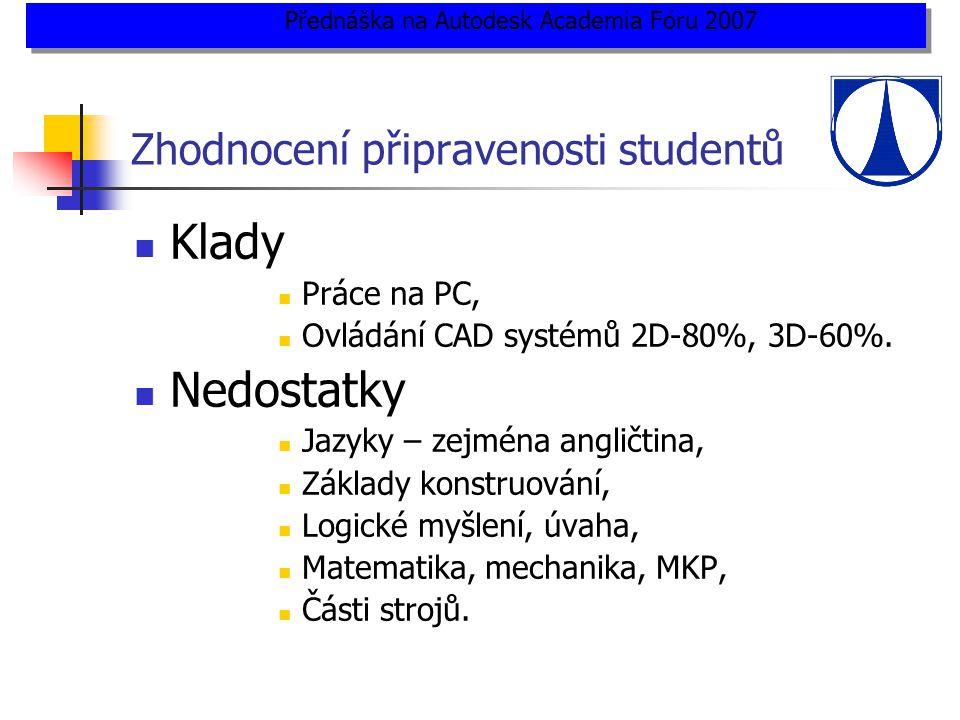 Zhodnocení připravenosti studentů  Klady  Práce na PC,  Ovládání CAD systémů 2D-80%, 3D-60%.