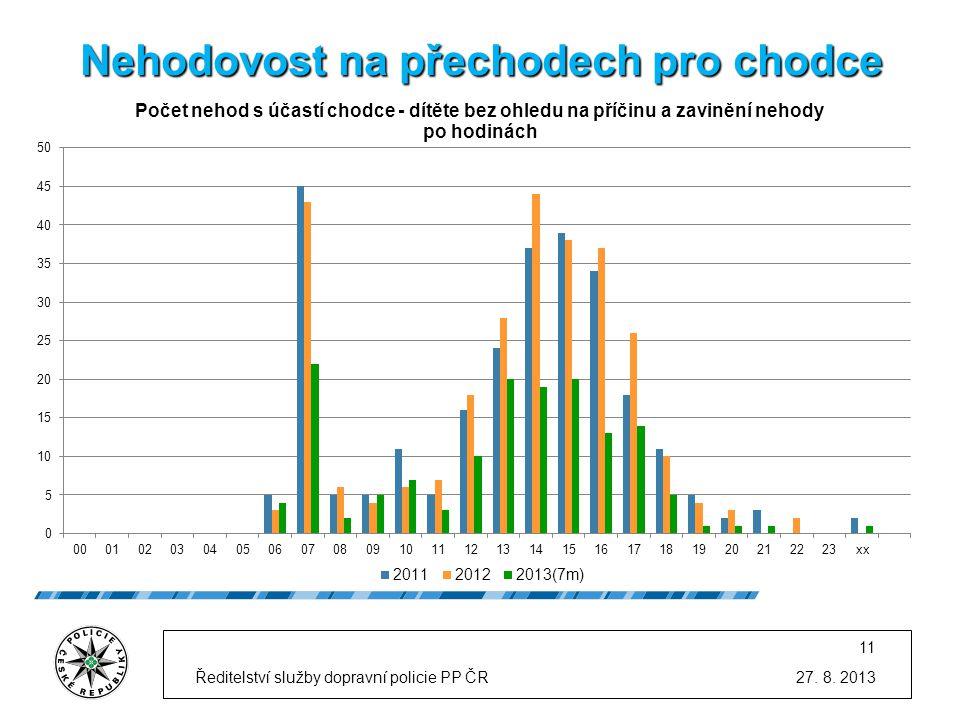 27. 8. 2013 11 Nehodovost na přechodech pro chodce Ředitelství služby dopravní policie PP ČR