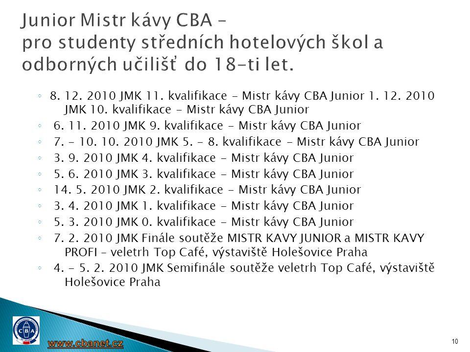 ◦ 8. 12. 2010 JMK 11. kvalifikace - Mistr kávy CBA Junior 1. 12. 2010 JMK 10. kvalifikace - Mistr kávy CBA Junior ◦ 6. 11. 2010 JMK 9. kvalifikace - M