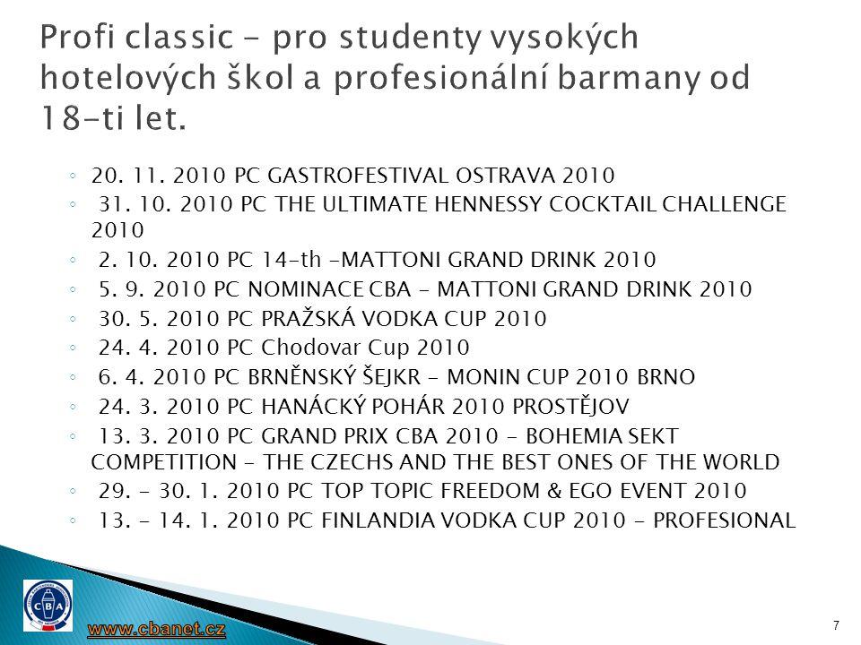 ◦ 20. 11. 2010 PC GASTROFESTIVAL OSTRAVA 2010 ◦ 31. 10. 2010 PC THE ULTIMATE HENNESSY COCKTAIL CHALLENGE 2010 ◦ 2. 10. 2010 PC 14-th -MATTONI GRAND DR