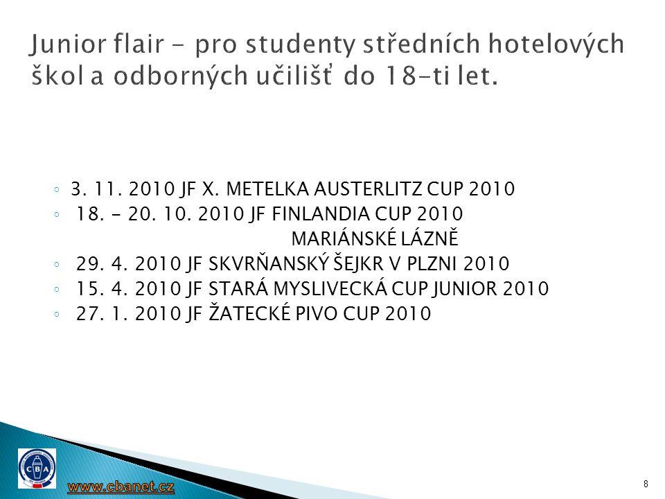 ◦ 3. 11. 2010 JF X. METELKA AUSTERLITZ CUP 2010 ◦ 18. - 20. 10. 2010 JF FINLANDIA CUP 2010 MARIÁNSKÉ LÁZNĚ ◦ 29. 4. 2010 JF SKVRŇANSKÝ ŠEJKR V PLZNI 2