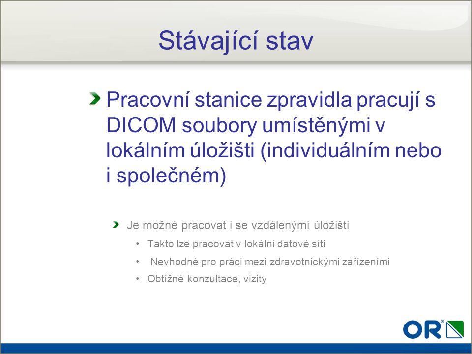 Stávající stav Pracovní stanice zpravidla pracují s DICOM soubory umístěnými v lokálním úložišti (individuálním nebo i společném) Je možné pracovat i