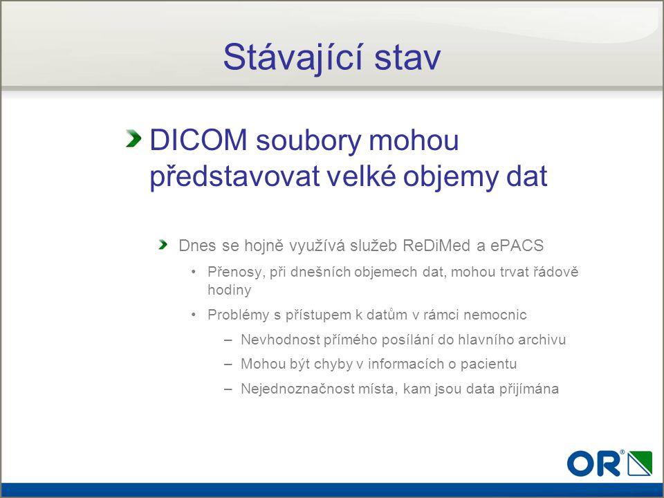 Stávající stav DICOM soubory mohou představovat velké objemy dat Dnes se hojně využívá služeb ReDiMed a ePACS •Přenosy, při dnešních objemech dat, moh