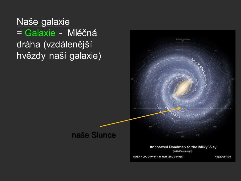 naše Slunce Naše galaxie = Galaxie - Mléčná dráha (vzdálenější hvězdy naší galaxie)